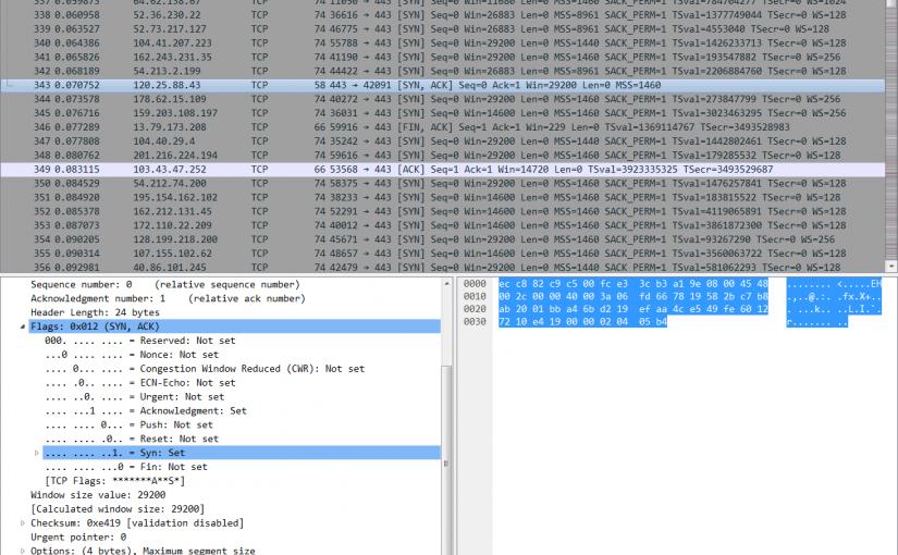 一次DDOS攻击记录