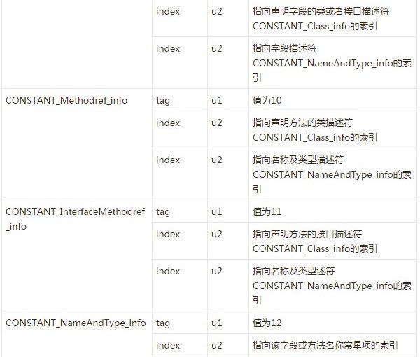 玩转Java字节码(上)